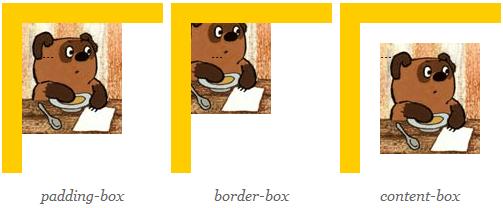 html background рисунок растягивался: