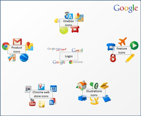 иконки Google
