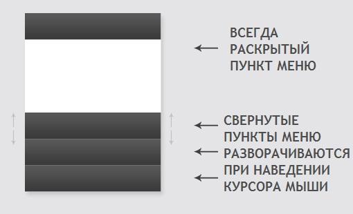 Вертикальное меню CSS