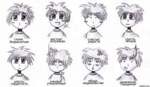 Что такое аниме?