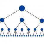 SEO оптимизированная структура сайта