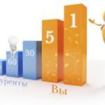 Продвижение сайта и продвижение бренда