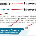 Требования поисковых систем к статьям сайта